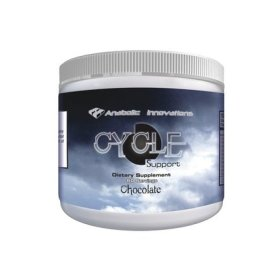 Cycle Support (AI Sports Nutrition)