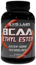 BCAA Ethyl Ester (Axis Labs)